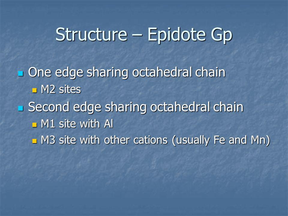 Structure – Epidote Gp One edge sharing octahedral chain One edge sharing octahedral chain M2 sites M2 sites Second edge sharing octahedral chain Seco