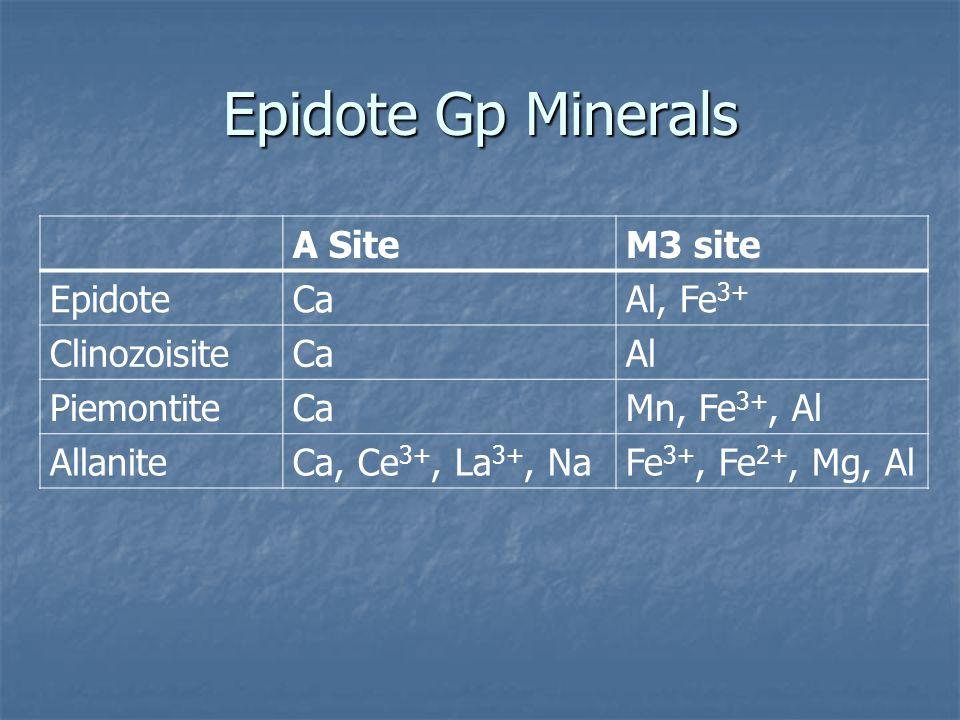 A SiteM3 site EpidoteCaAl, Fe 3+ ClinozoisiteCaAl PiemontiteCaMn, Fe 3+, Al AllaniteCa, Ce 3+, La 3+, NaFe 3+, Fe 2+, Mg, Al Epidote Gp Minerals