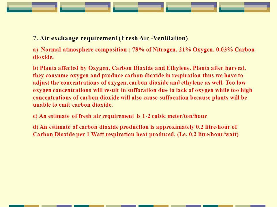 7. Air exchange requirement (Fresh Air -Ventilation) a) Normal atmosphere composition : 78% of Nitrogen, 21% Oxygen, 0.03% Carbon dioxide. b) Plants a