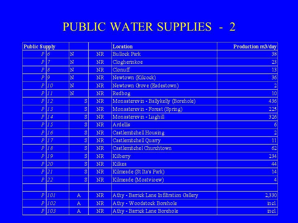 PUBLIC WATER SUPPLIES - 2