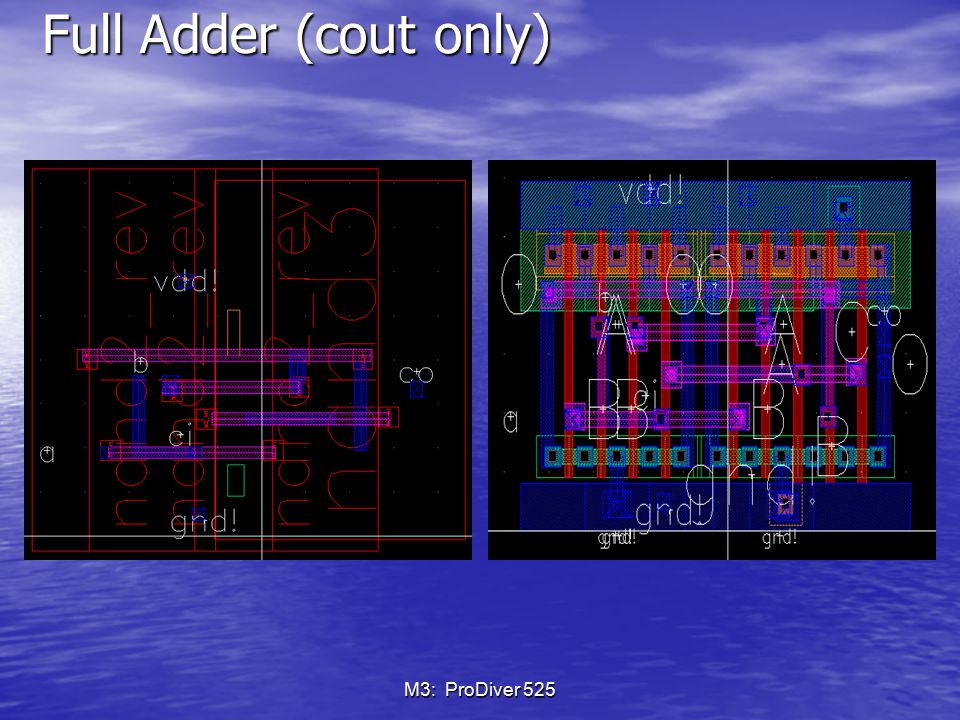 M3: ProDiver 525 Full Adder (cout only)