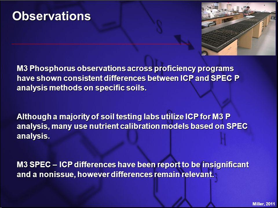 M-3 Comparison Miller, 2011 Proficiency program M-3 P comparisons SPEC vs ICP Correlative soils properties with M-3 P Differences M-3 Solution Instrument Calibration, P and K