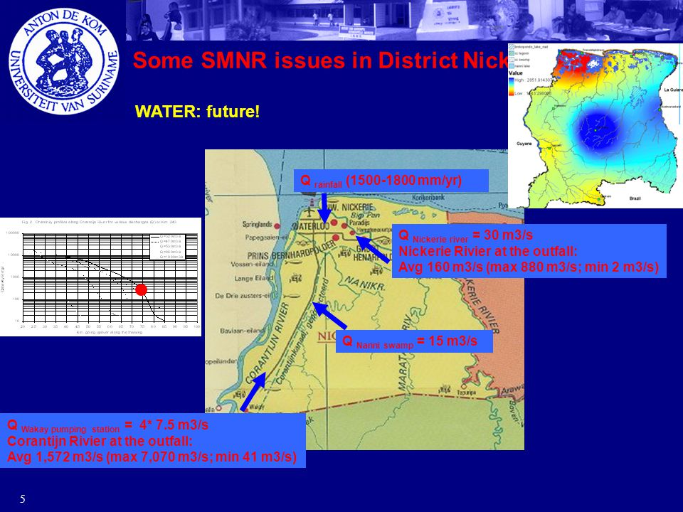 5 Some SMNR issues in District Nickerie WATER: future.