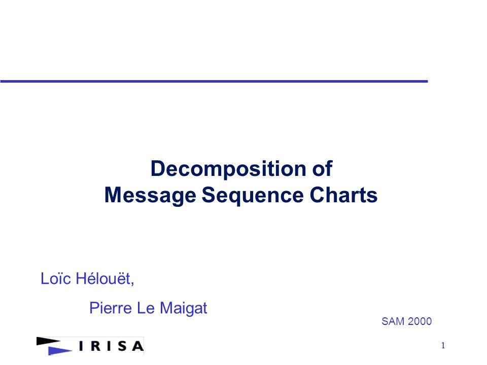 2 Outline n Motivations n bMSC Decomposition n Normalisation of HMSCs n Conclusion