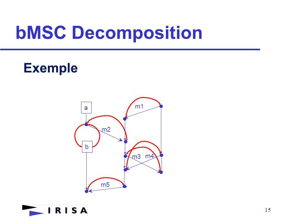 15 bMSC Decomposition Exemple m1 m2 m3 a m4 m5 b