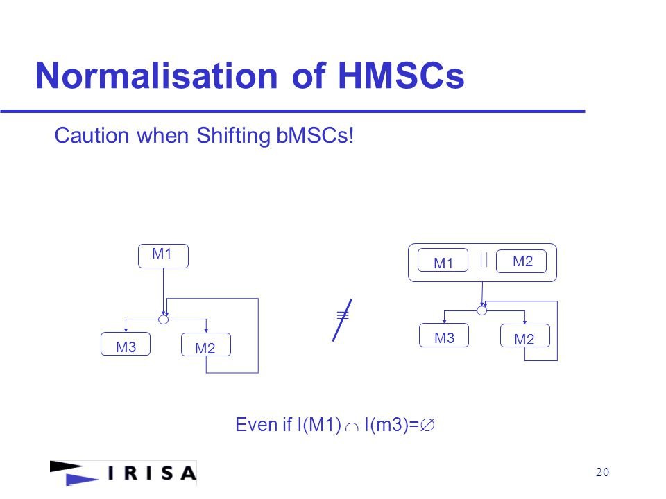 20 Normalisation of HMSCs Caution when Shifting bMSCs.