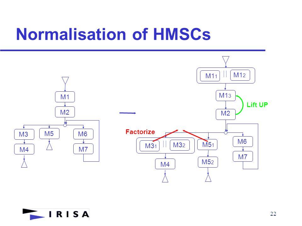 22 Normalisation of HMSCs M1 M2 M5 M6 M7 M1 1 M2 M5 2 M6 M7  M3 M4 M1 2 M1 3 M4 M3 1  M3 2 M5 1 Factorize Lift UP