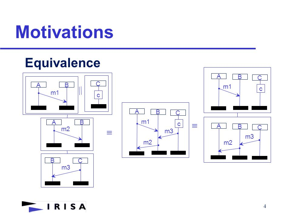4 Motivations Equivalence C c AB AB B C m2 m3 m1 A B C c m2 m3 A B C c m1 A B C m2 m3  