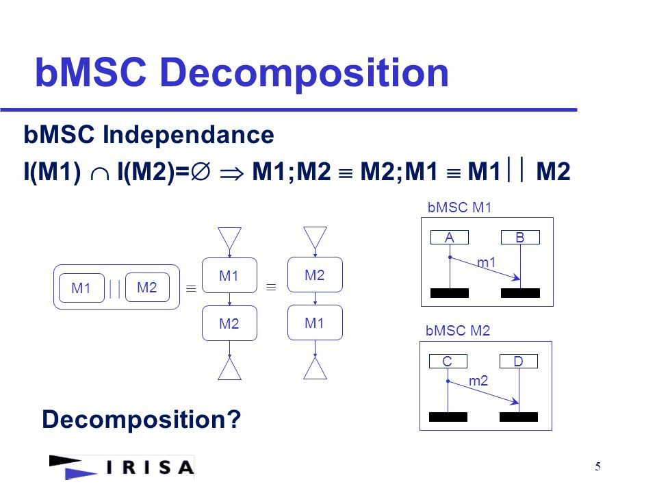 5 bMSC Decomposition bMSC Independance I(M1)  I(M2)=   M1;M2  M2;M1  M1  M2 M1 M2 m1 AB bMSC M1 CD bMSC M2 M1 M2 m2 M2 M1    Decomposition