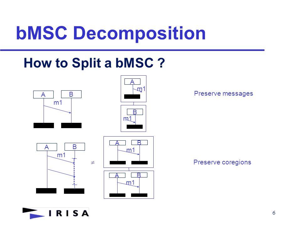 6 bMSC Decomposition How to Split a bMSC ? A B m1 A B Preserve messages A B m1 Preserve coregions A B m1 A B 
