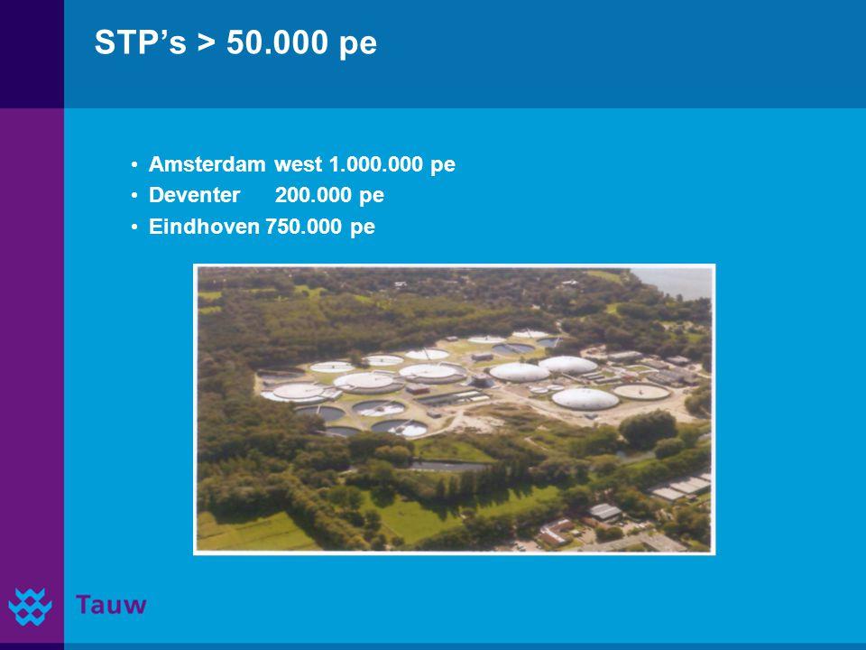 STP's > 50.000 pe Amsterdam west 1.000.000 pe Deventer200.000 pe Eindhoven 750.000 pe