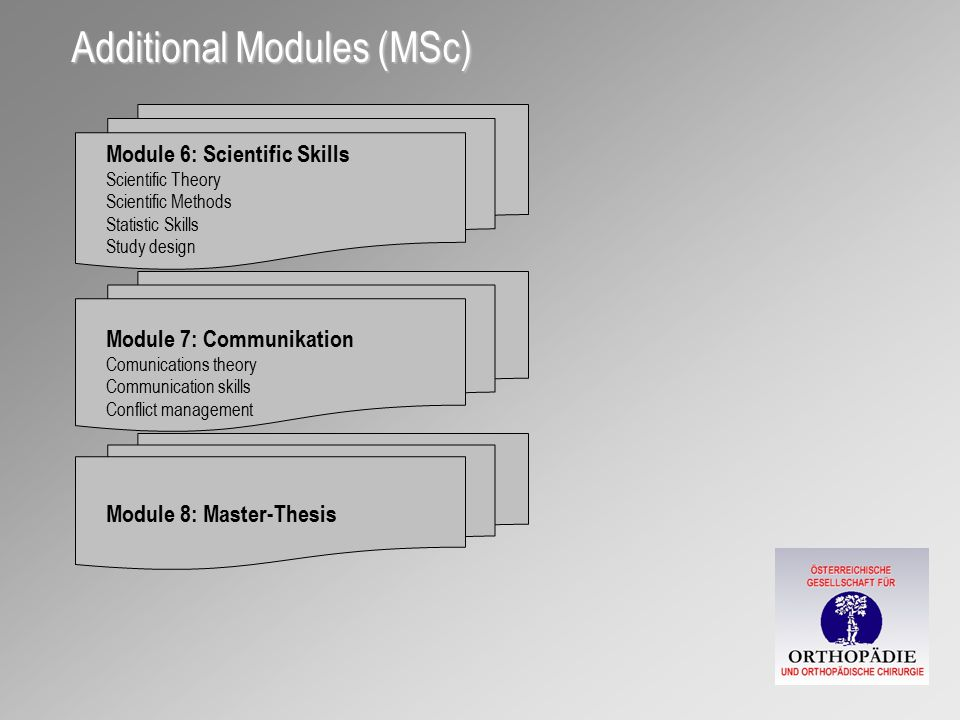 Additional Modules (MSc) Module 6: Scientific Skills Scientific Theory Scientific Methods Statistic Skills Study design Module 7: Communikation Comunications theory Communication skills Conflict management Module 8: Master-Thesis
