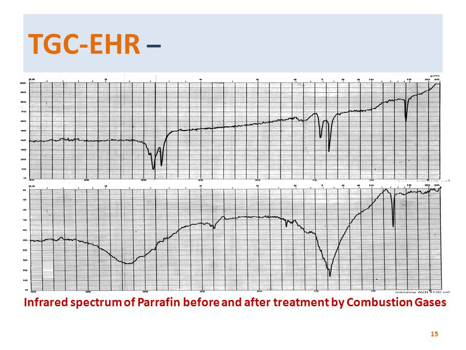 TGC-EHR – 15 Infrared spectrum of Parrafin before and after treatment by Combustion Gases