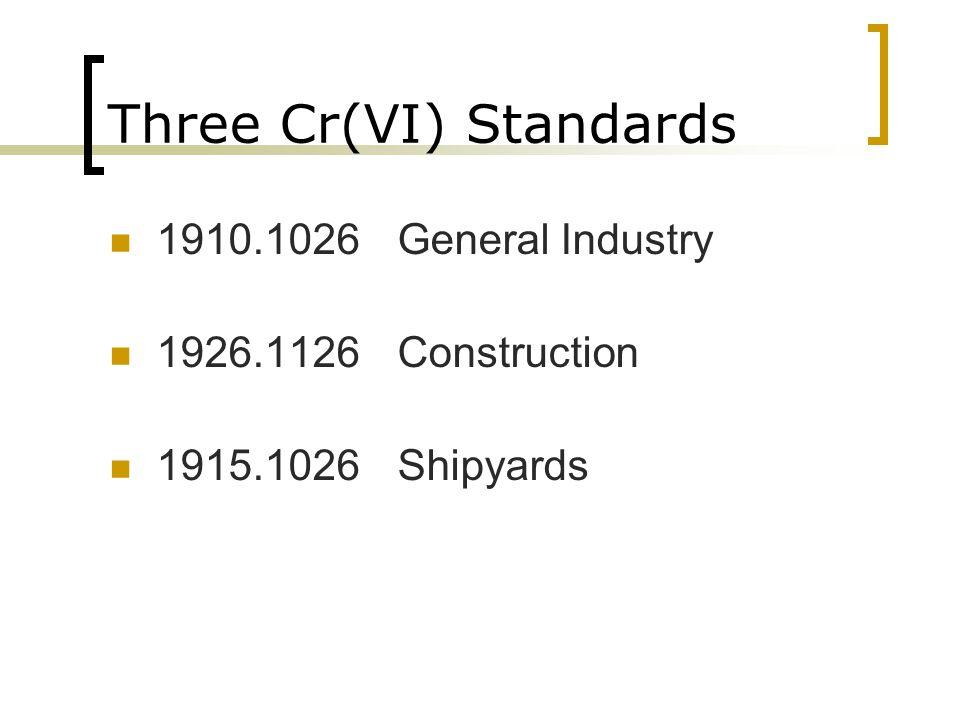 Three Cr(VI) Standards 1910.1026General Industry 1926.1126Construction 1915.1026Shipyards