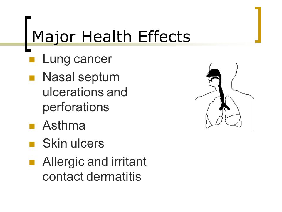 Major Health Effects Lung cancer Nasal septum ulcerations and perforations Asthma Skin ulcers Allergic and irritant contact dermatitis