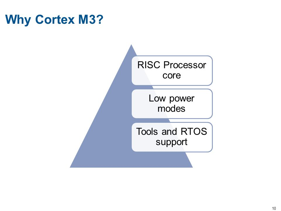 10 Why Cortex M3? RISC Processor core Low power modes Tools and RTOS support