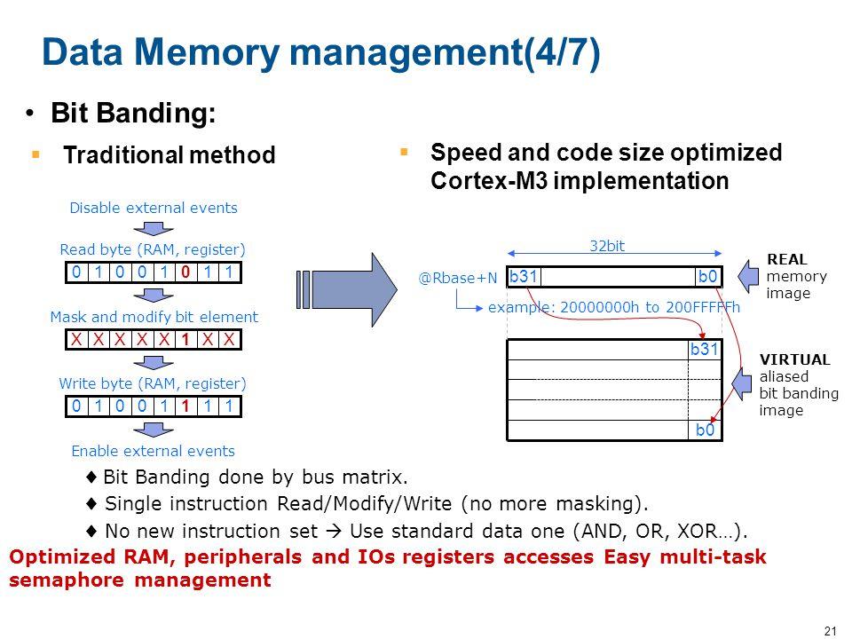 21 Data Memory management(4/7) ♦ Bit Banding done by bus matrix. ♦ Single instruction Read/Modify/Write (no more masking). ♦ No new instruction set 