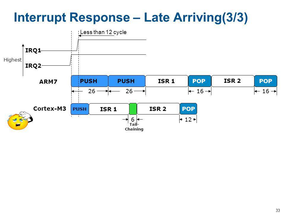 33 ISR 2 Interrupt Response – Late Arriving(3/3) IRQ1 IRQ2 ISR 2 Tail- Chaining ISR 1PUSH POP PUSH POP ARM7 Cortex-M3 Highest 2616 26 126 ISR 1 Less t