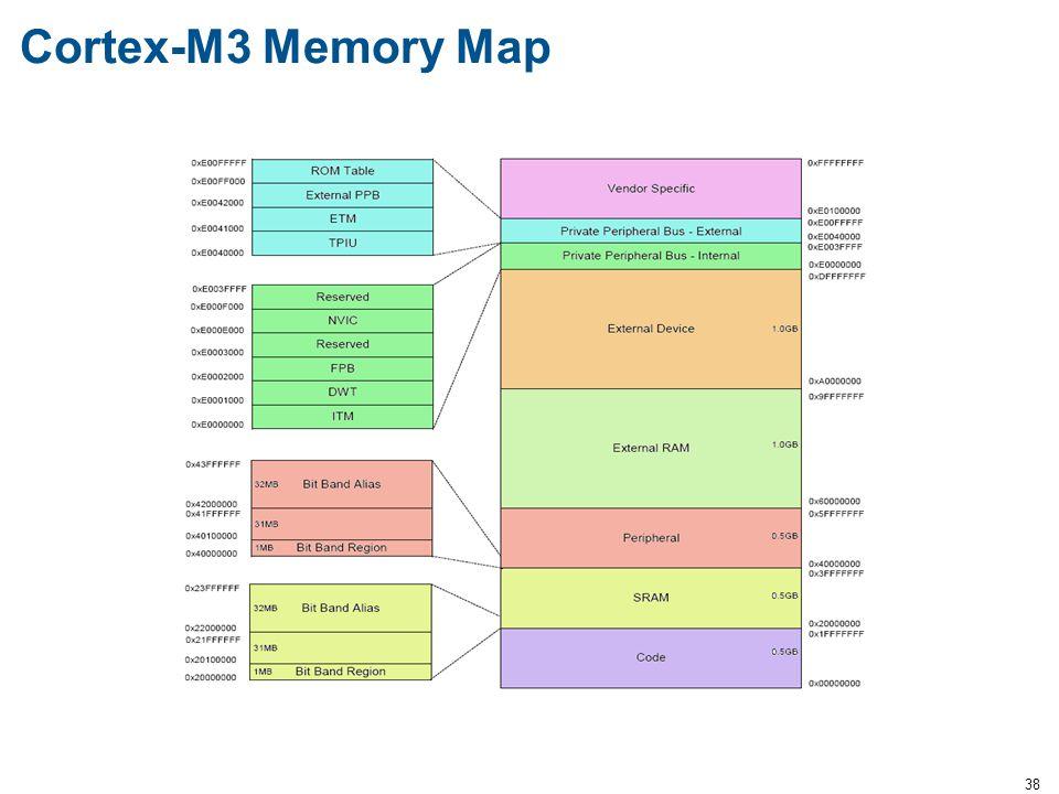 38 Cortex-M3 Memory Map