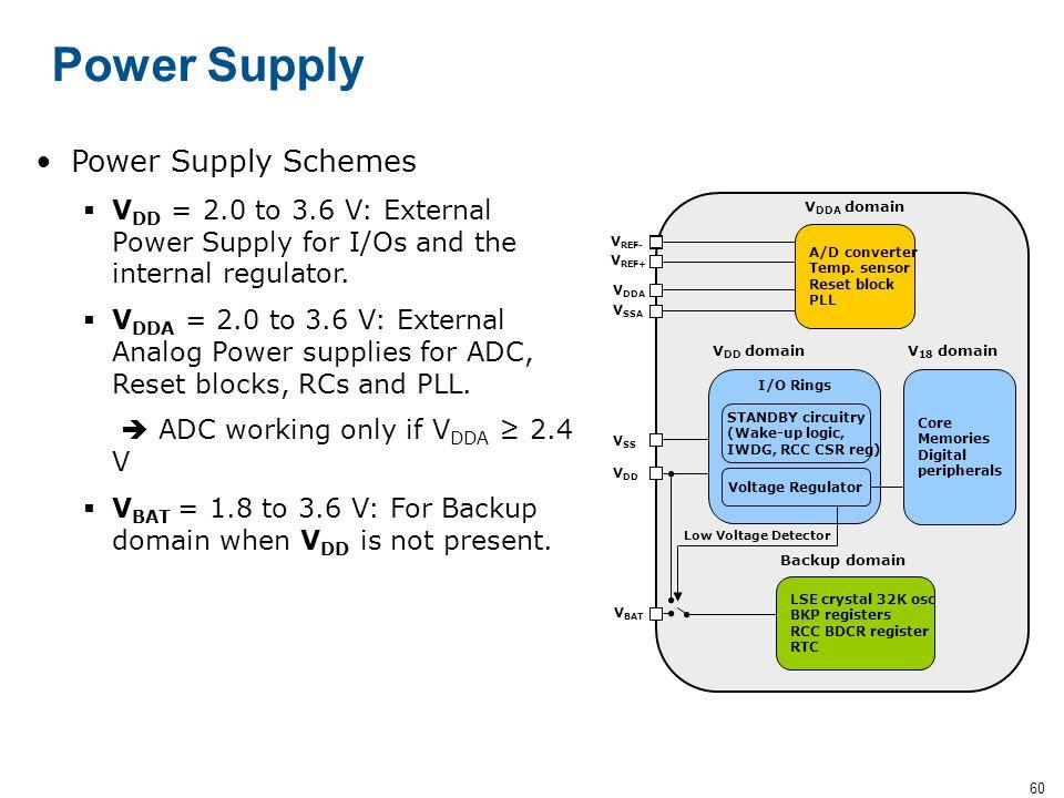 60 Power Supply V SS V DD V BAT V DDA V SSA V REF- V REF+ A/D converter Temp. sensor Reset block PLL V DDA domain LSE crystal 32K osc BKP registers RC