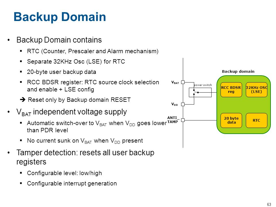 63 Backup Domain Backup Domain contains  RTC (Counter, Prescaler and Alarm mechanism)  Separate 32KHz Osc (LSE) for RTC  20-byte user backup data 