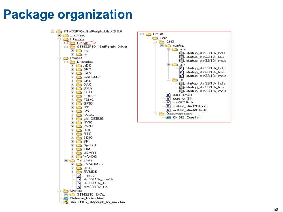 69 Package organization