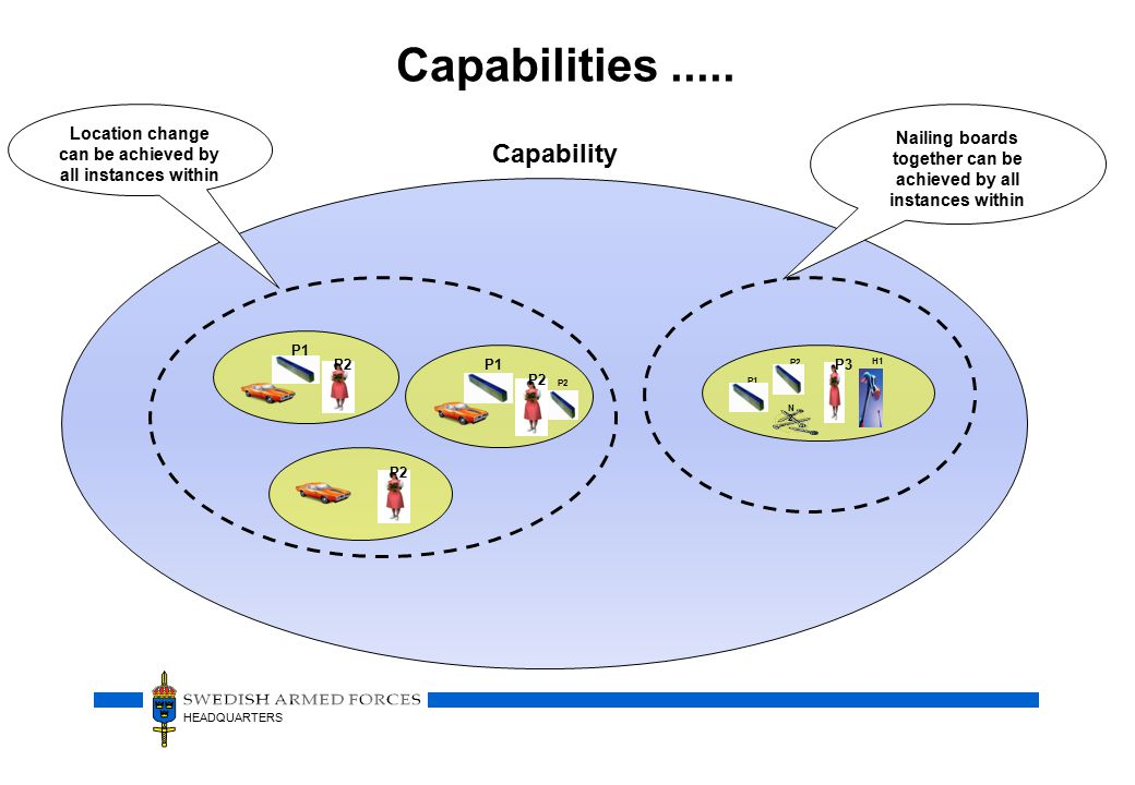 HEADQUARTERS Capabilities.....