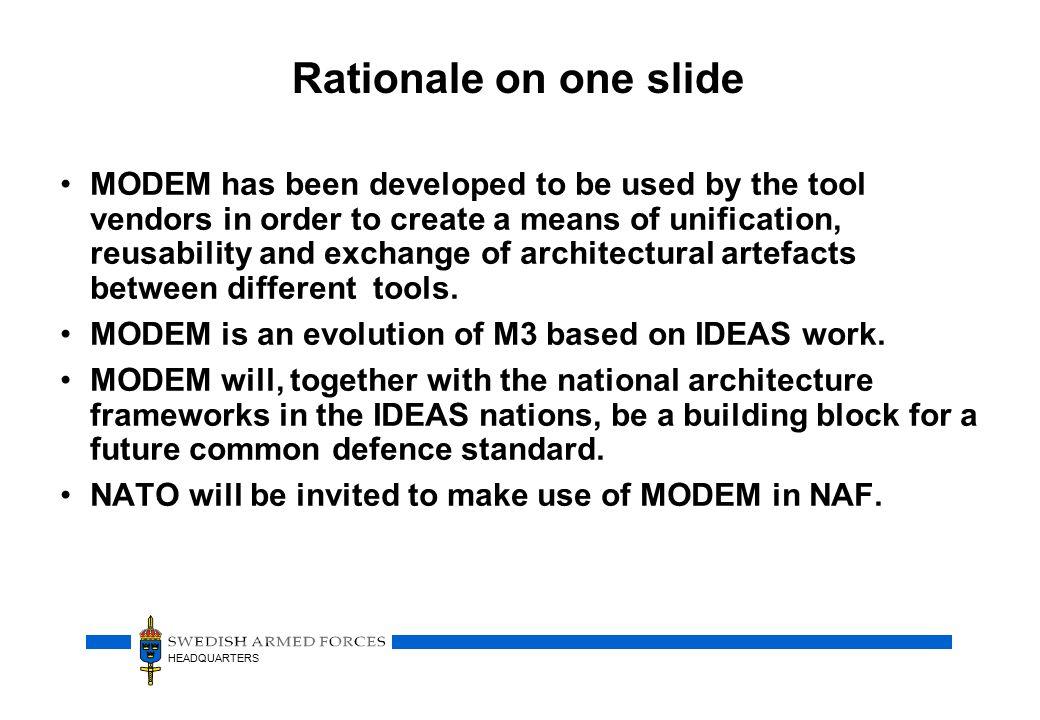 HEADQUARTERS MODEM: Vendor Neutral Evolution of MODAF M3