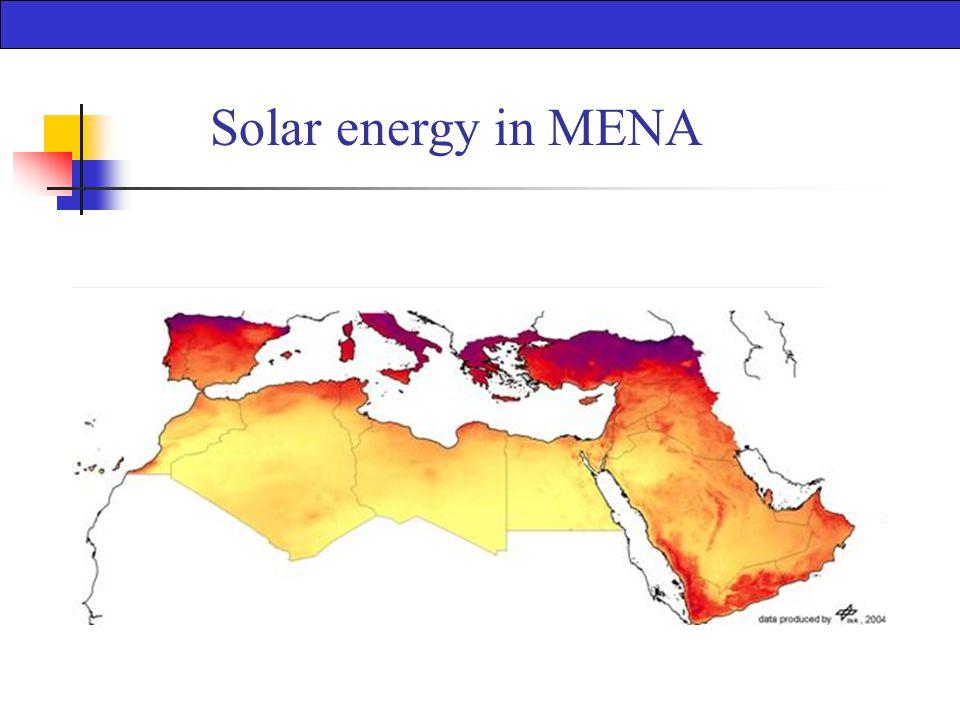 Solar energy in MENA