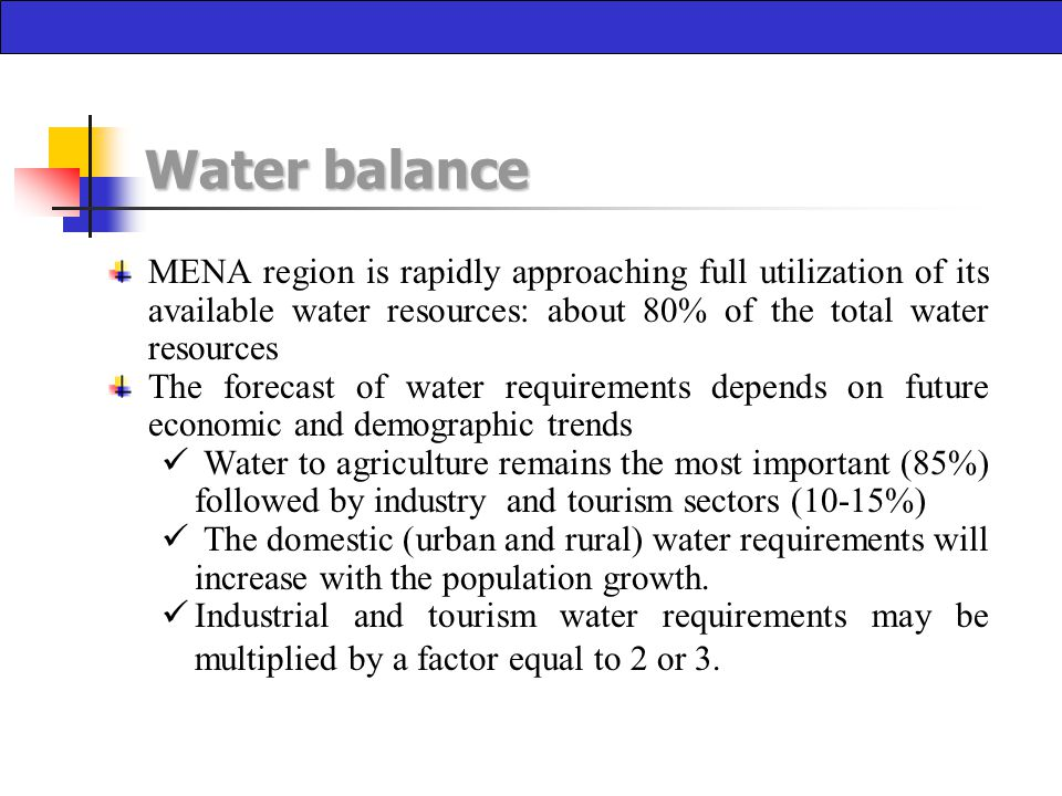 Water balance MENA region is rapidly approaching full utilization of its available water resources: about 80% of the total water resources The forecast of water requirements depends on future economic and demographic trends Water to agriculture remains the most important (85%) followed by industry and tourism sectors (10-15%) The domestic (urban and rural) water requirements will increase with the population growth.