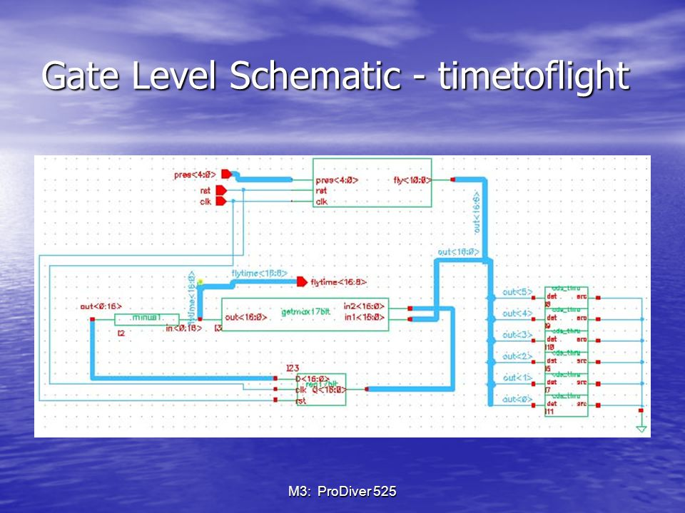 M3: ProDiver 525 Gate Level Schematic - timetoflight
