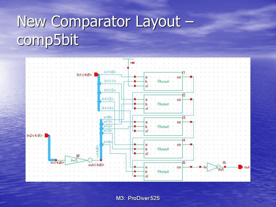 M3: ProDiver 525 Gate Level Schematic - timeLeft