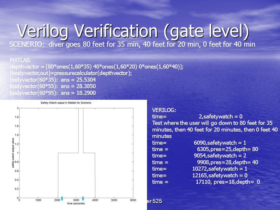 M3: ProDiver 525 Gate Level Schematic - timetoflightROM