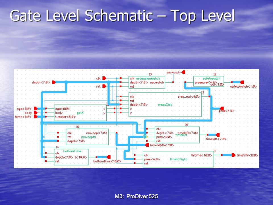M3: ProDiver 525 Gate Level Schematic – Top Level