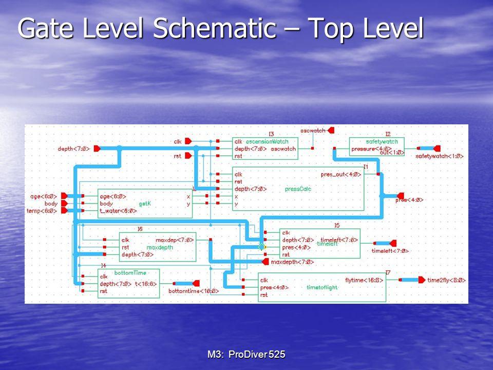 M3: ProDiver 525 Gate Level Schematic – Pressure Calculator
