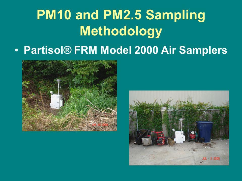 PM10 and PM2.5 Sampling Methodology Partisol® FRM Model 2000 Air Samplers