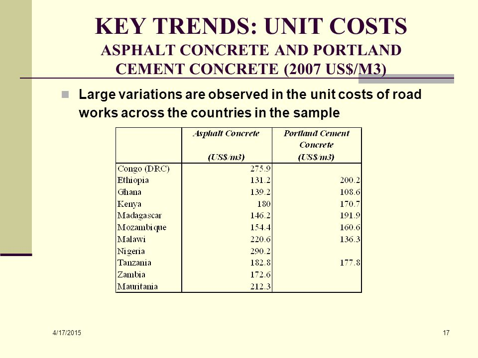 4/17/2015 17 KEY TRENDS: UNIT COSTS ASPHALT CONCRETE AND PORTLAND CEMENT CONCRETE (2007 US$/M3) Large variations are observed in the unit costs of road works across the countries in the sample