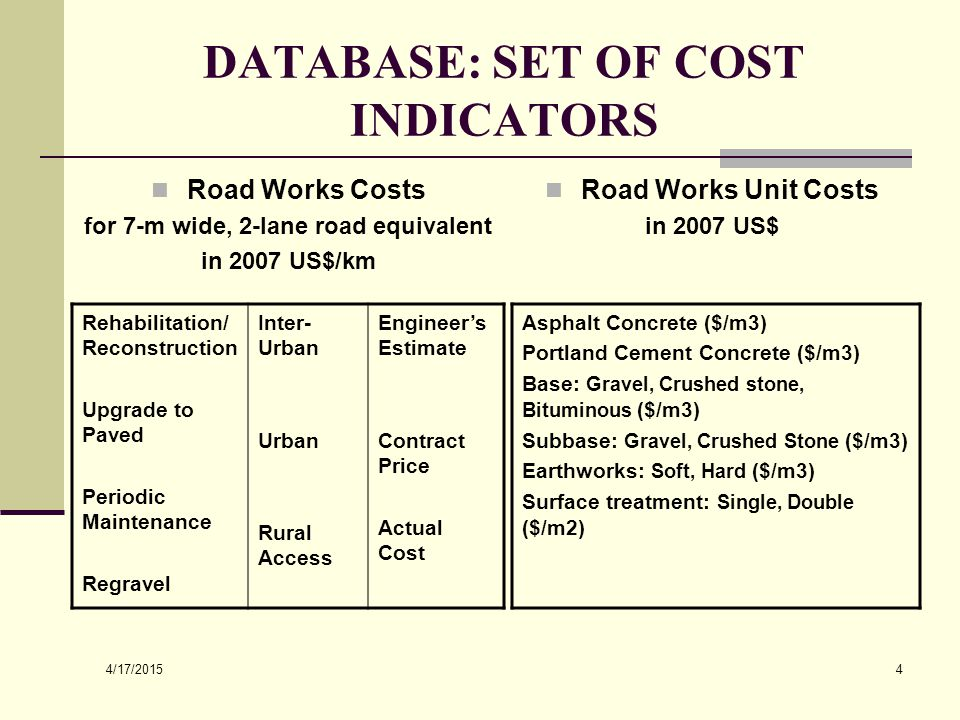 4/17/2015 4 DATABASE: SET OF COST INDICATORS Road Works Unit Costs in 2007 US$ Road Works Costs for 7-m wide, 2-lane road equivalent in 2007 US$/km Re