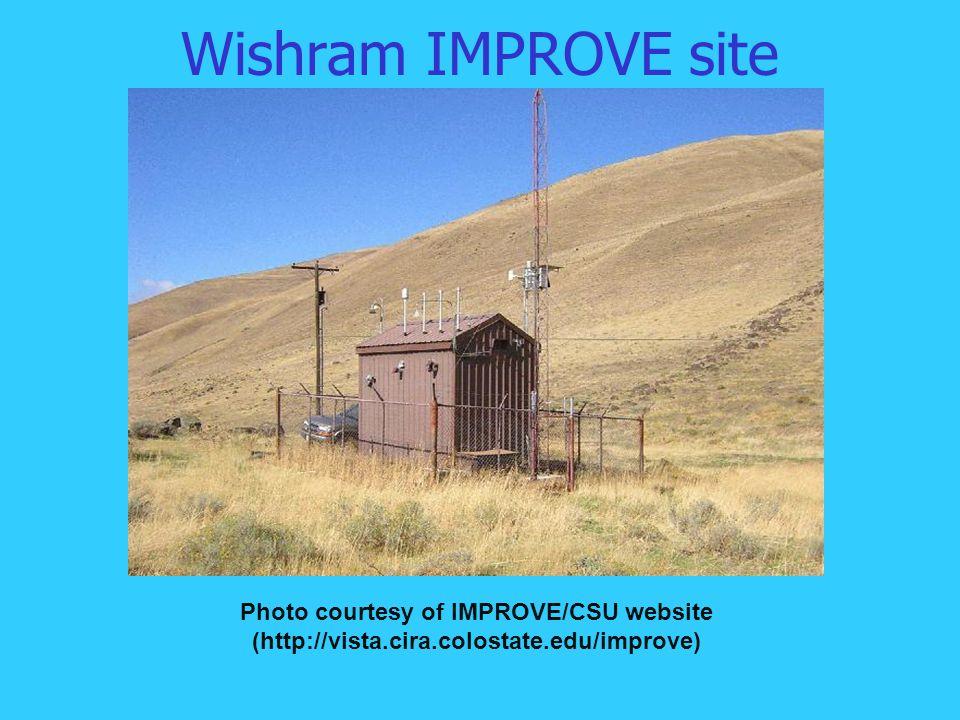 Wishram IMPROVE site Photo courtesy of IMPROVE/CSU website (http://vista.cira.colostate.edu/improve)