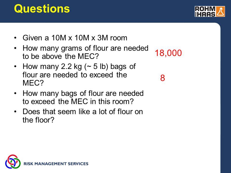 Minimum Explosible Concentration Lower limit  10 – 30 g/M3 –Polymethylacrylate  15 g/M3 –Ground Dextrose  20 g/M3 –Flour  60 g/M3