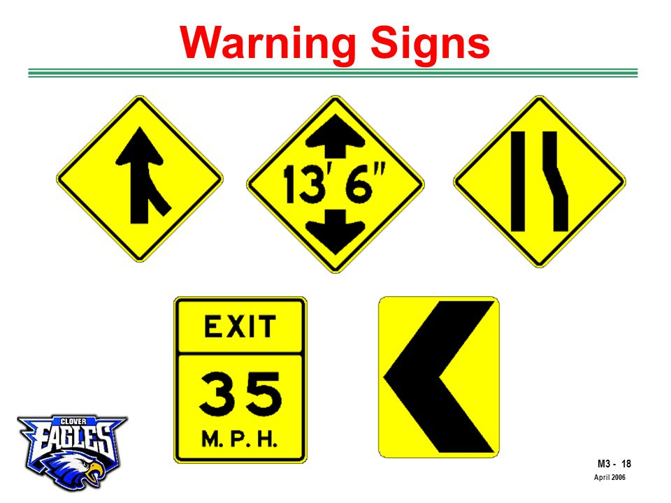 M3 - 18 The Road to Skilled Driving April 2006 Warning Signs
