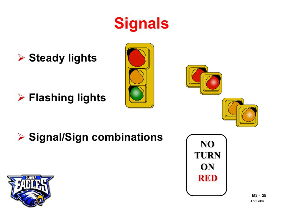 M3 - 28 The Road to Skilled Driving April 2006 Signals  Steady lights  Flashing lights  Signal/Sign combinations NO TURN ON RED