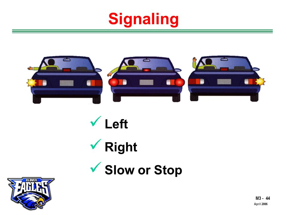 M3 - 44 The Road to Skilled Driving April 2006 Signaling Left Right Slow or Stop