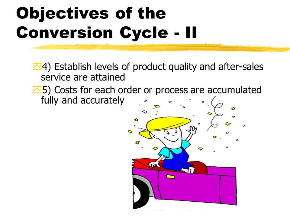 Measures Relating to the Product Conversion Cycle - I Figure M3-18