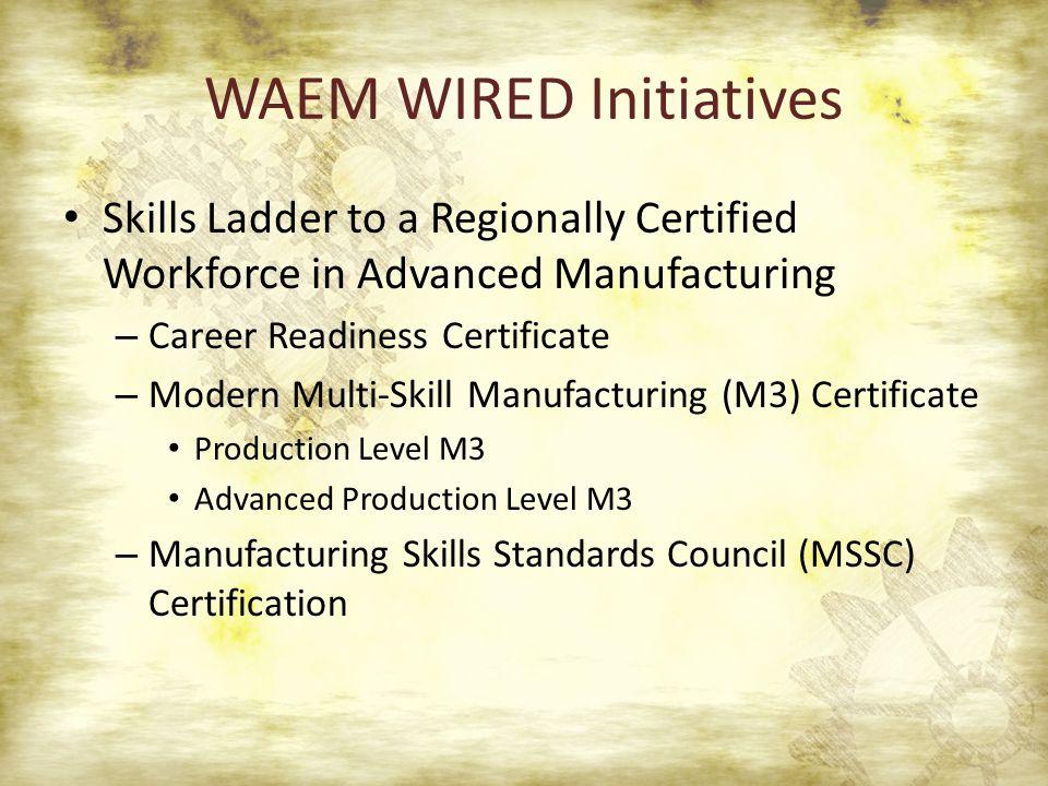 WAEM WIRED Initiatives Skills Ladder to a Regionally Certified Workforce in Advanced Manufacturing – Career Readiness Certificate – Modern Multi-Skill