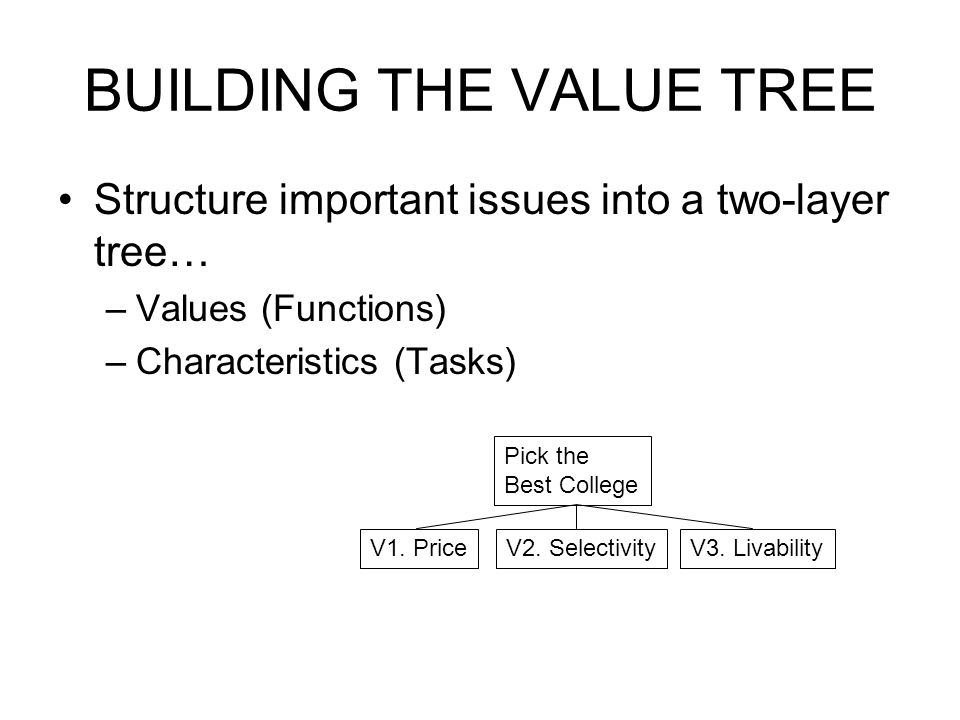 BUILDING THE VALUE TREE Structure important issues into a two-layer tree… –Values (Functions) –Characteristics (Tasks) Pick the Best College V1. Price