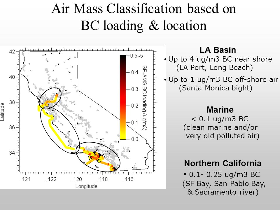 Air Mass Classification based on BC loading & location LA Basin LA Basin Up to 4 ug/m3 BC near shore (LA Port, Long Beach) Up to 1 ug/m3 BC off-shore air (Santa Monica bight) Northern California Northern California 0.1- 0.25 ug/m3 BC (SF Bay, San Pablo Bay, & Sacramento river) Marine Marine < 0.1 ug/m3 BC (clean marine and/or very old polluted air)