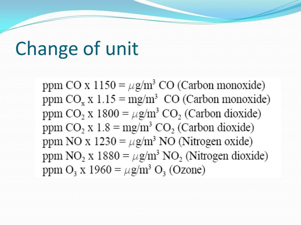 Change of unit