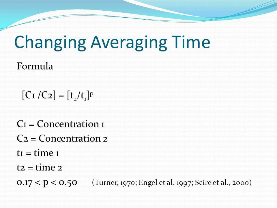 Changing Averaging Time Formula [C1 /C2] = [t 2 /t 1 ] p C1 = Concentration 1 C2 = Concentration 2 t1 = time 1 t2 = time 2 0.17 < p < 0.50 (Turner, 1970; Engel et al.
