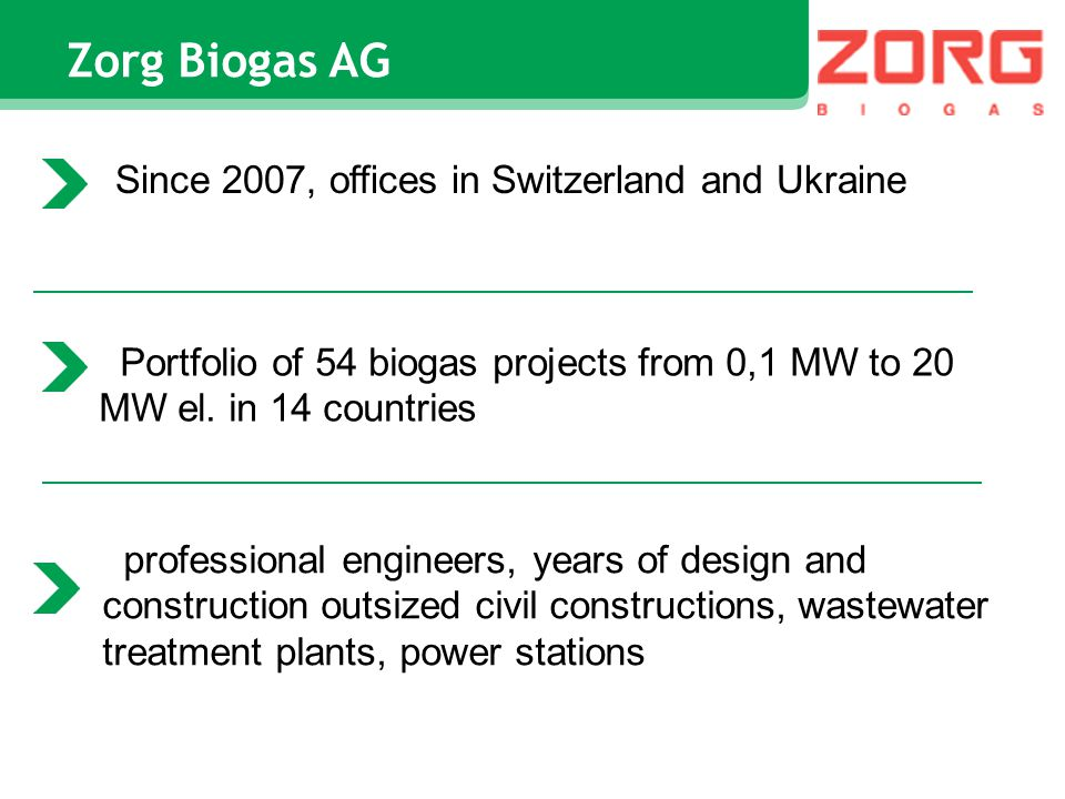 Zorg Biogas AG Since 2007, offices in Switzerland and Ukraine Portfolio of 54 biogas projects from 0,1 MW to 20 MW el. in 14 countries professional en